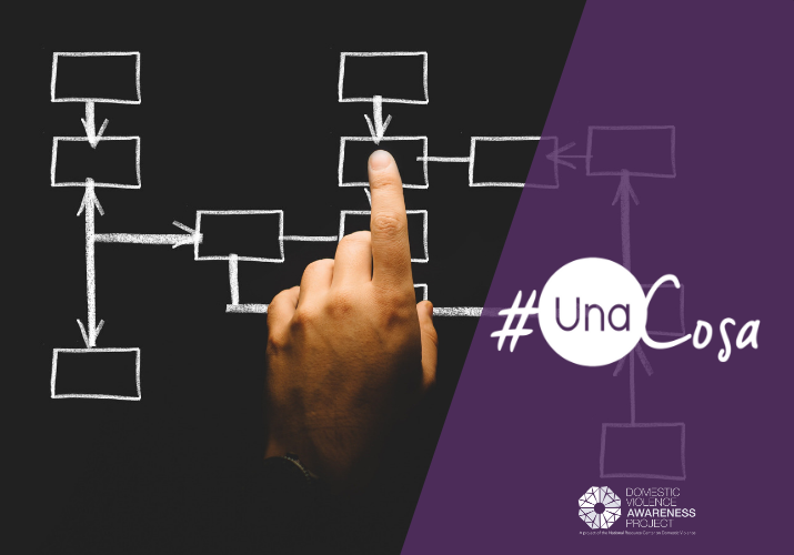 Graph Hand pointing #unaCosa